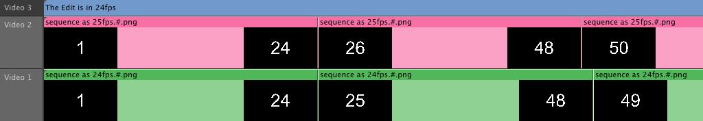 frame-rate_24fps_timeline_cu_1024