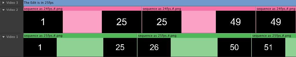 frame-rate_25fps_timeline_cu_v3_1024