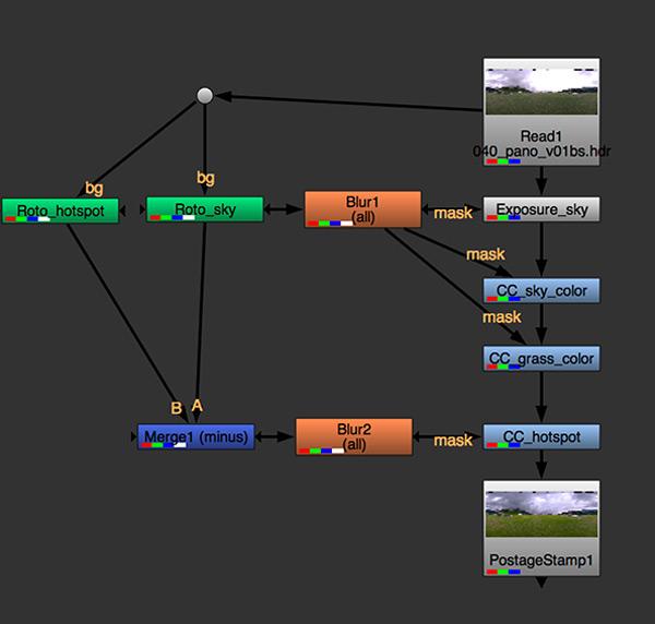 pano_roof_nuker_cc_nuke_setup_600