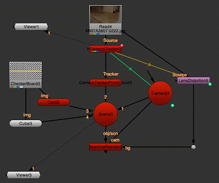mm2_cubecard_graph_450